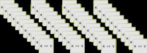 key-value