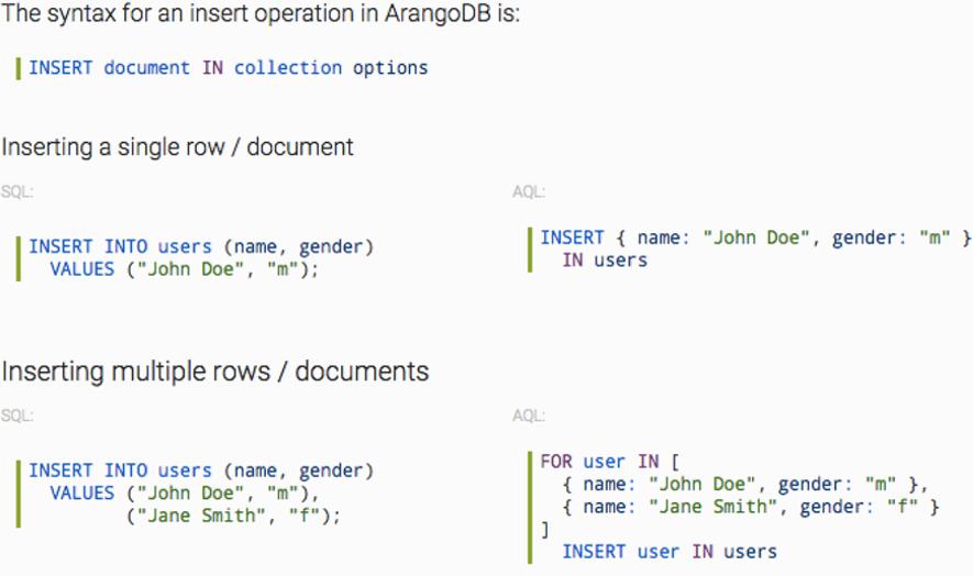 SQL AQL Comparison
