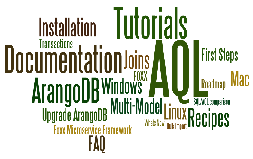 documentation wordle arangodb