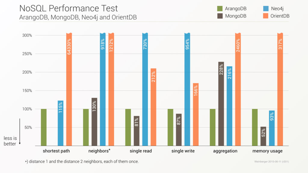 chart_performance_r201