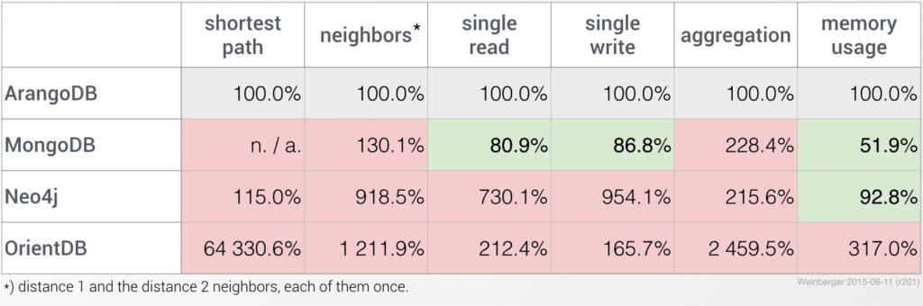 table_comparison_r201
