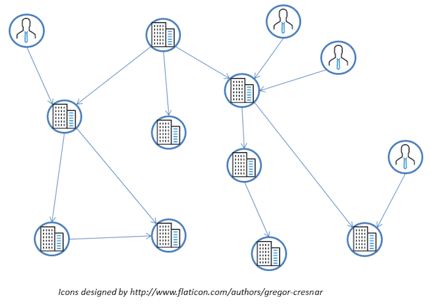 Infocamere graph database