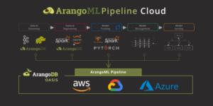 ArangoML Pipeline Cloud
