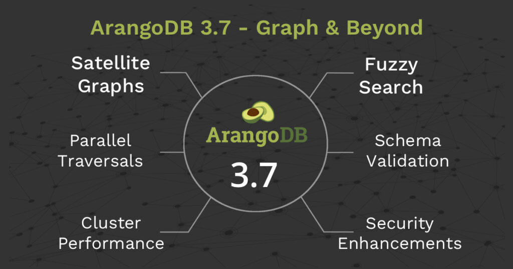 Feature Overview ArangoDB 3.7