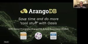 Thumbnail Sacing Time with ArangoDB Oasis